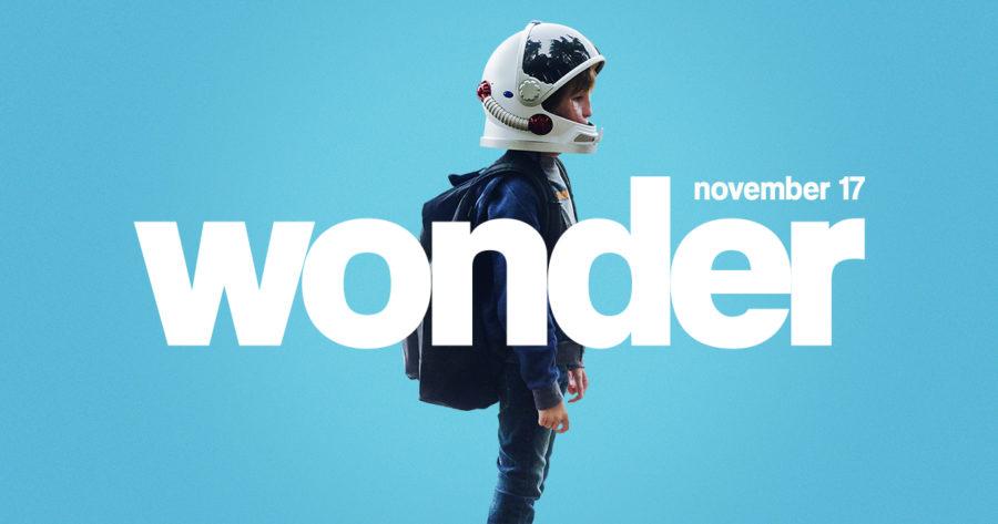 The Wonder Behind